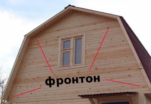 Подшить карниз крыши своими руками