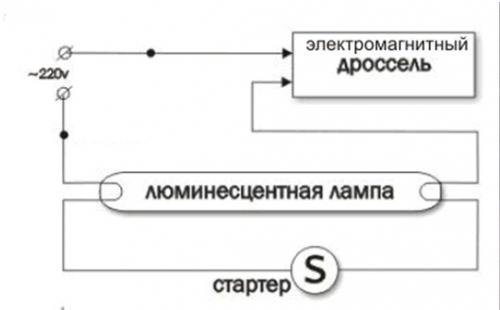 Схема люминесцентного светильника с балластом5