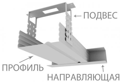 Как правильно сделать стену из гипсокартона