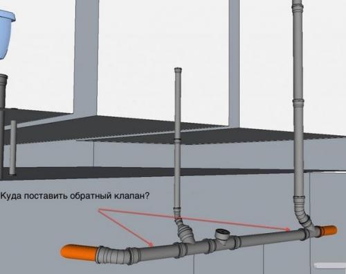 Схема канализации воздушного клапана