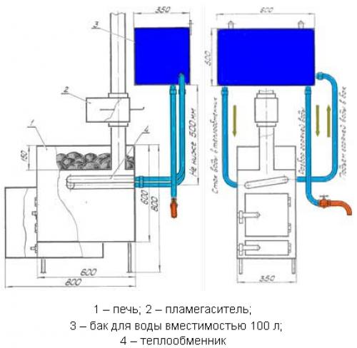 Такая схема отопления бани и