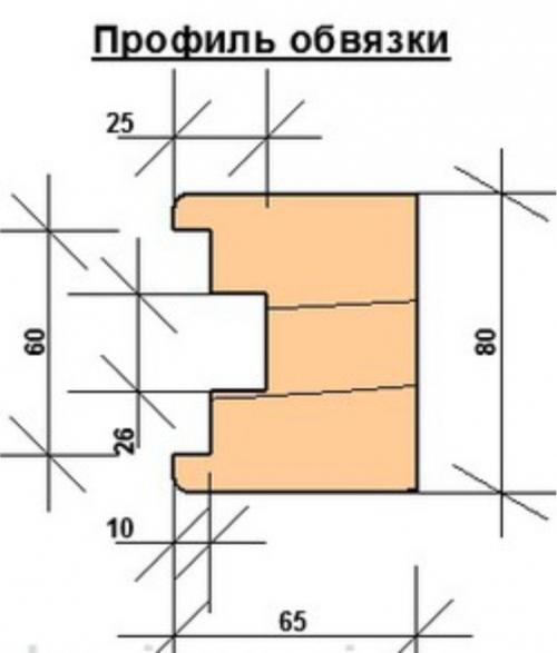 Брусок обвязки для двери в баню в разрезе