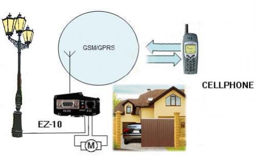 Управление освещением с помощью GSM сигналов