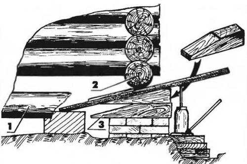 Подъем дома с ленточного фундамента