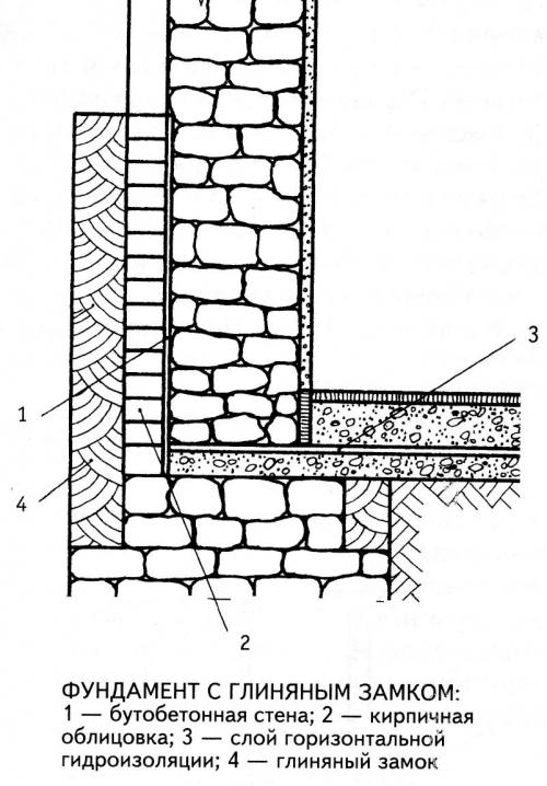 Глиняный замок