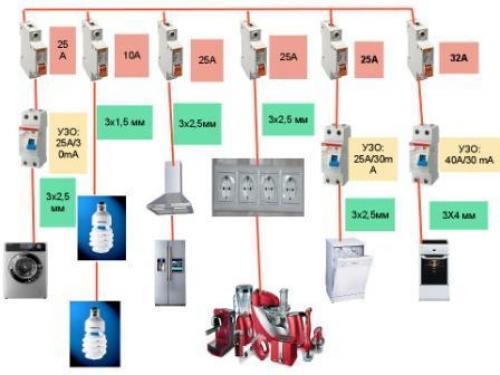 Провода для верхнего освещения