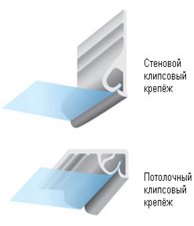 Клипсовая система крепления тканевых натяжных потолков