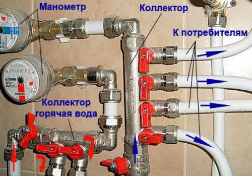 Водопровод частном доме своими руками