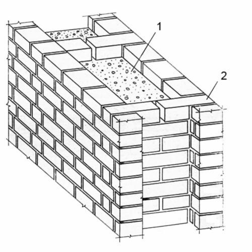 Облегченный вариант колодцевой кладки с поперечными простенками