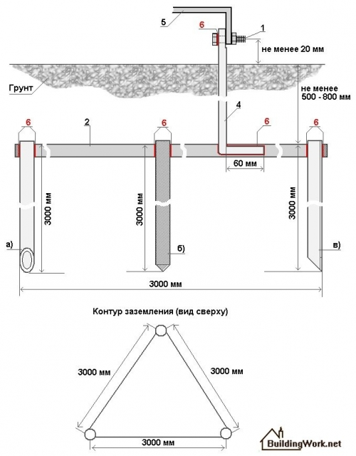 Схемы контуров заземления в частном доме своими руками