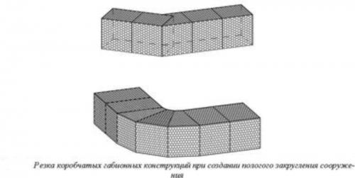 Криволинейные участки с помощью коробчатых габионов