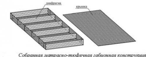 Сборка матрасного габиона