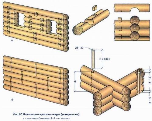 Нагели и шканты для бревенчатого дома