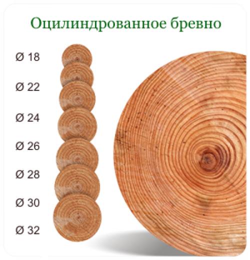 Диаметр оциллиндрованных бревен
