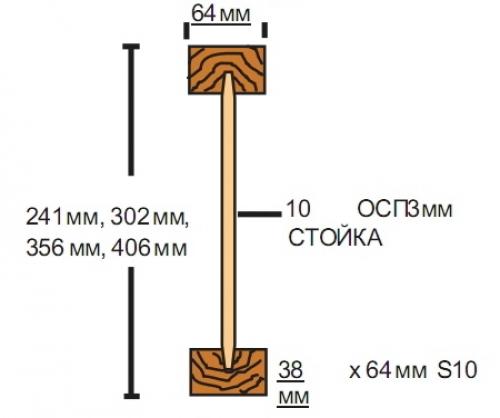 Двутавровая балка из досок 17
