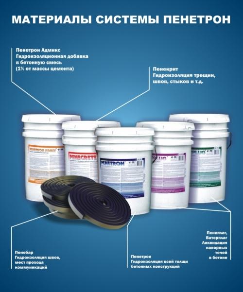 Гидроизоляционный материал Пенетрон