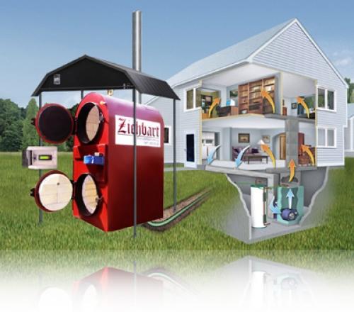 Газогенераторные котлы для уличной установки