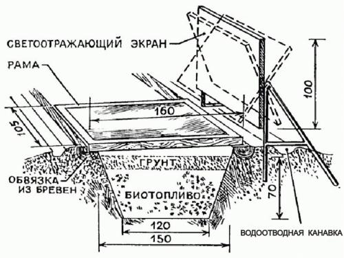 Подготовка участка под парник