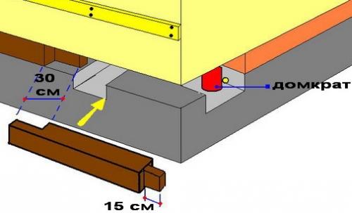 Поднятие деревянного дома с ленточного фундамента