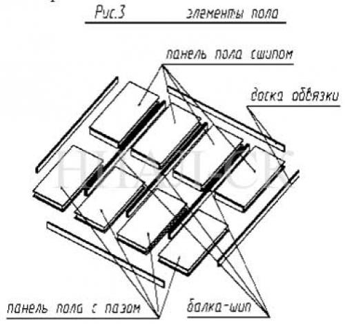 Схема сборки пола из сэндвич-панелей