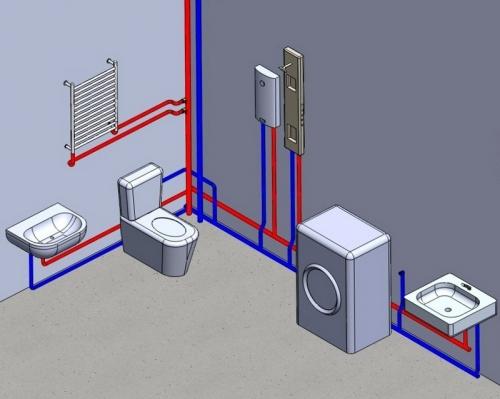Последовательная (тройниковая) схема разводки водопровода