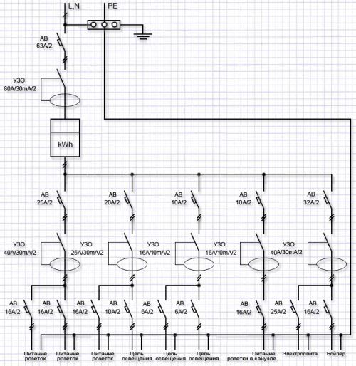 Создание схемы электрического