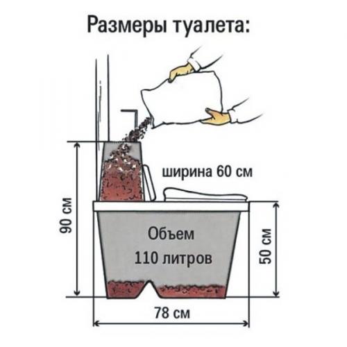 Принцип действия торфяного биотуалета