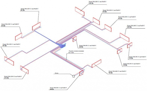 Проект отопления коттеджа - мощность радиаторов отопления