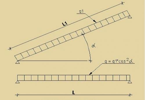 Каталог лестниц СтильТ  купить лестницу от производителя