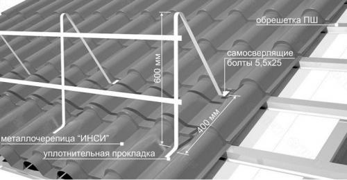 Снегозадержатели на крышу из металлочерепицы