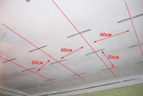 Разметка потолка из гипсократона