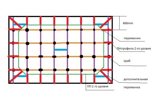Расчет и схема двухуровневого потолка.