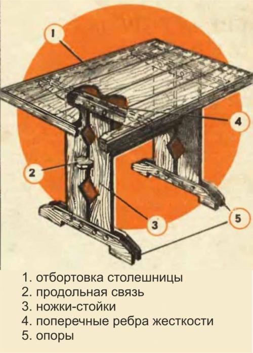 Схема деревянного кухонного стола