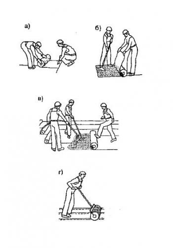 Технология укладки рулонной кровли холодным способом