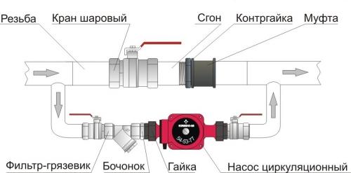 Установка дополнительного насоса в систему отопления