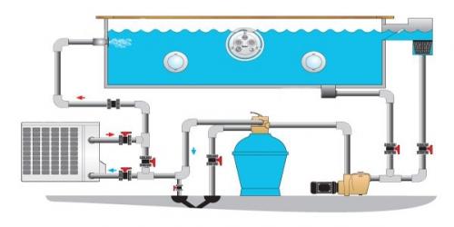 Подогрев воды в бассейне с помощью теплового насоса