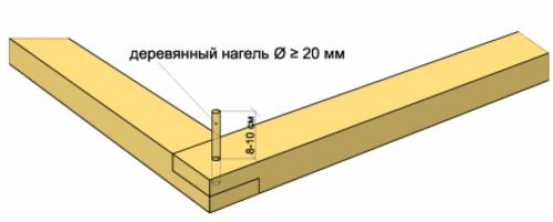 Скрепление бруса нижней обвязки нагелем