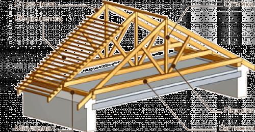 Стропильная конструкция