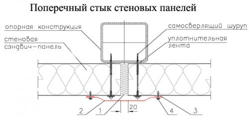 Стык стен из SIP панелей