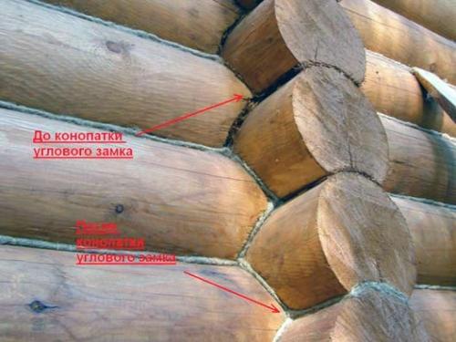 Схема конопатки дома из оциллиндрованного бревна