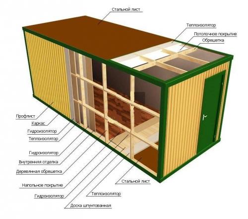 Устройство переделанного из транспортного блок-контейнера
