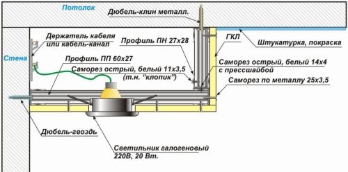 Схема двухуровневого подвесного потолка 1