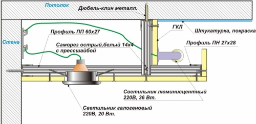 Схема двухуровневого подвесного потолка 2
