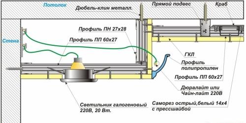 Схема двухуровневого подвесного потолка 4