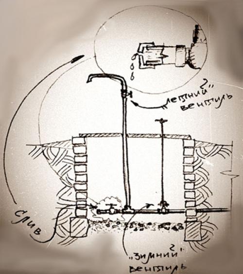 Сливной кран водопровода на даче