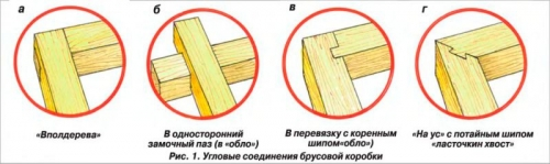 Уловые соединения в доме из профилированного бруса