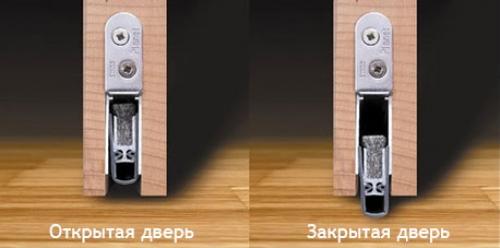 Установка порога межкомнатной двери
