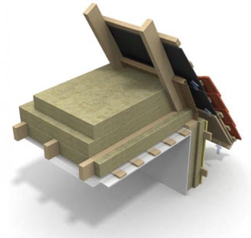 Контролирует ремонту по кто крыши работы