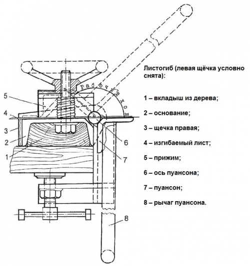 Гибочный станок для листового металла своими руками фото схемы