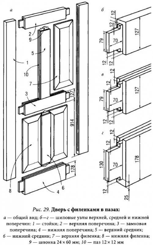 Двери дубовые б/у - avitoru